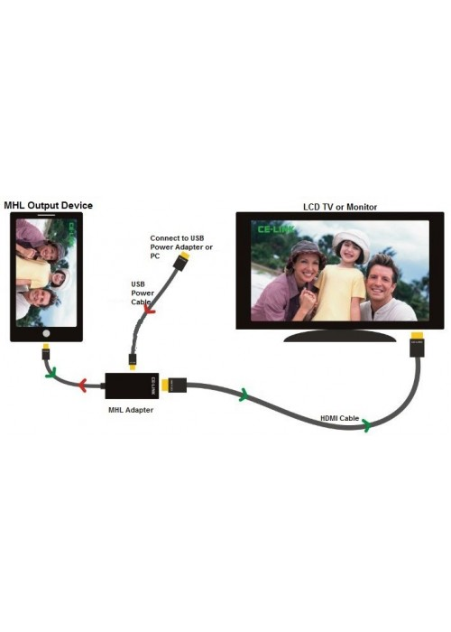 Mhl Hdmi Adapter For Samsung Mobile Connect Mobile To Tv